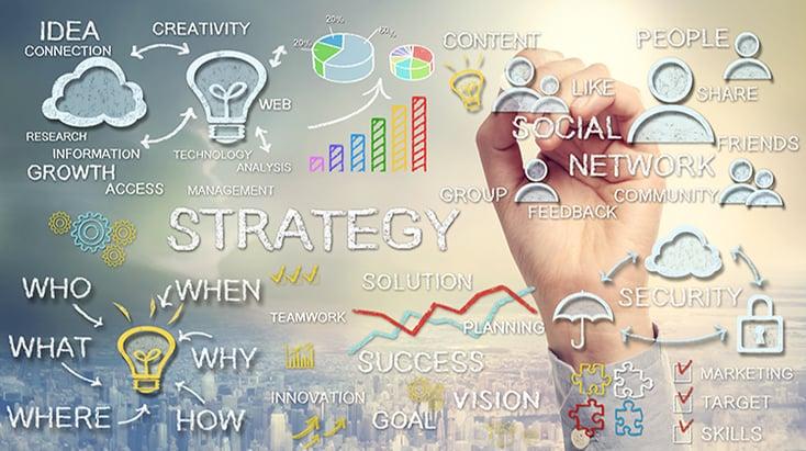 Inbound & Outbound marketing strategy INCo